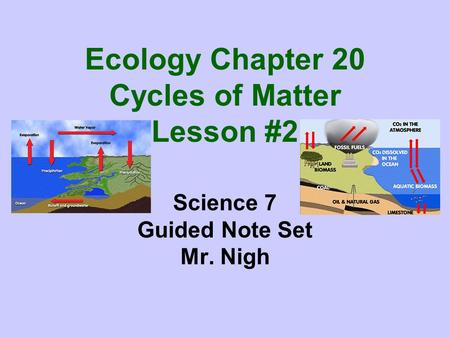 Ecology Chapter 20 Cycles of Matter Lesson #2