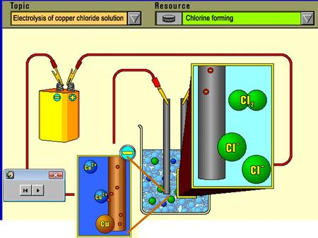 Electrolytic cell: Converts electrical energy to chemical energy. Electrolysis – Electrolytic Cell Copper chloride CuCl 2 + - Cu 2+ Cl - Cu 2+ (aq) +
