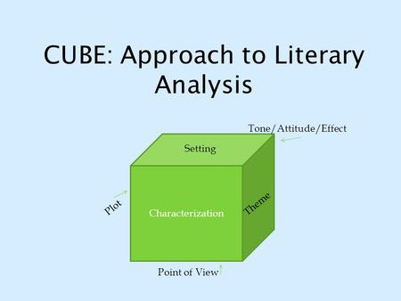 CUBE: Approach to Literary Analysis