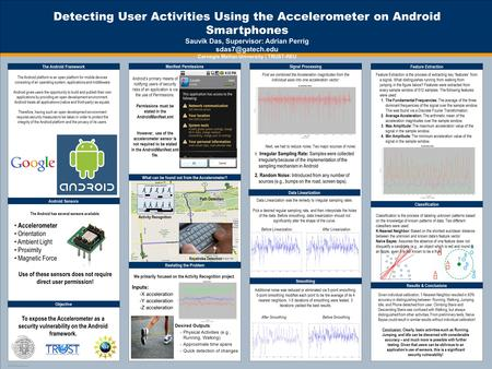 TEMPLATE DESIGN © 2008 www.PosterPresentations.com Detecting User Activities Using the Accelerometer on Android Smartphones Sauvik Das, Supervisor: Adrian.