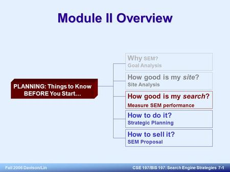 Fall 2006 Davison/LinCSE 197/BIS 197: Search Engine Strategies 7-1 Module II Overview PLANNING: Things to Know BEFORE You Start… Why SEM? Goal Analysis.