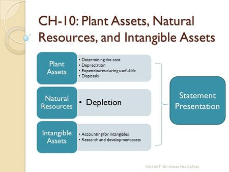 CH-10: Plant Assets, Natural Resources, and Intangible Assets