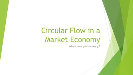 Circular Flow in a Market Economy Where does your money go?