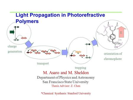 Light Propagation in Photorefractive Polymers M. Asaro and M. Sheldon Department of Physics and Astronomy San Francisco State University Thesis Advisor:
