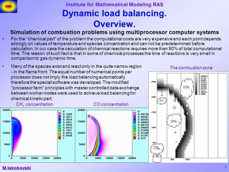 Institute for Mathematical Modeling RAS 1 Dynamic load balancing. Overview. Simulation of combustion problems using multiprocessor computer systems For.