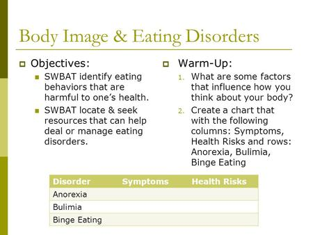 risk factors national eating disorders association - 450×338