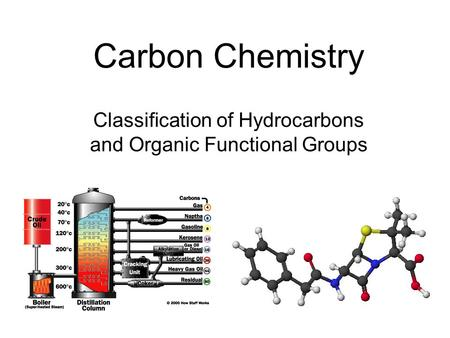 Carbon Chemistry Classification of Hydrocarbons and Organic Functional Groups.