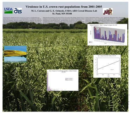 Virulence in U.S. crown rust populations from 2001-2005 M. L. Carson and G. E. Ochocki, USDA-ARS Cereal Disease Lab St. Paul, MN 55108 Oat crown rust,