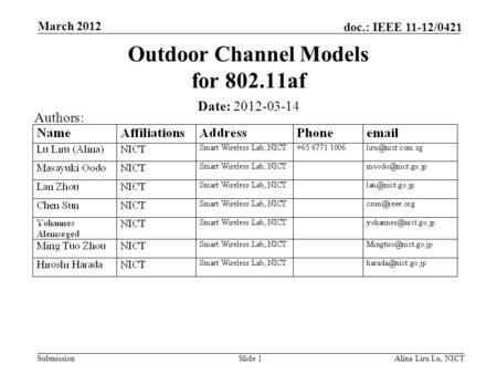 Submission doc.: IEEE 11-12/0421 March 2012 Alina Liru Lu, NICTSlide 1 Outdoor Channel Models for 802.11af Date: 2012-03-14 Authors:
