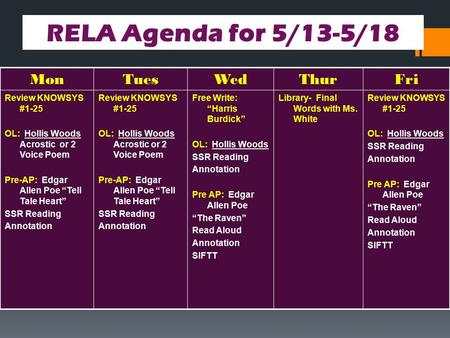 RELA Agenda for 5/13-5/18 Mon Tues Wed Thur Fri Review KNOWSYS #1-25