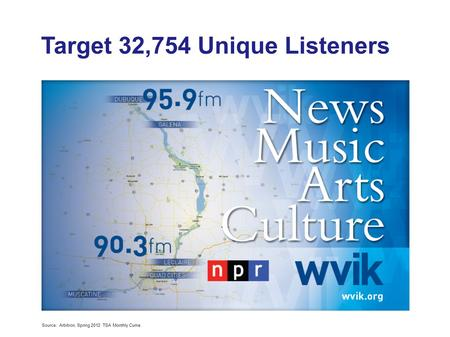 News Music Arts Culture wvik.org Target 32,754 Unique Listeners Source: Arbitron, Spring 2012 TSA Monthly Cume.