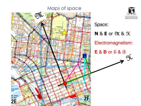 M H Maps of space Space: N & E or M & H Electromagnetism: E & B or E & B.