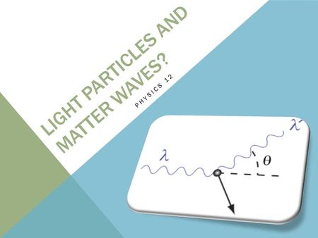 LIGHT PARTICLES AND MATTER WAVES? PHYSICS 12. CLIPS OF THE DAY: Minutephysics on wave particle duality….