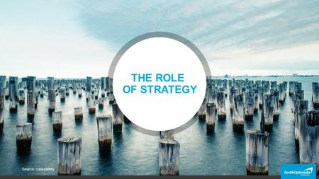 THE ROLE OF STRATEGY Source: cubagallery. My Client Portfolio.