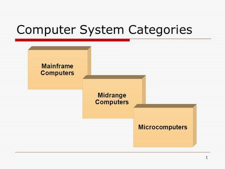 1 Computer System Categories Mainframe Computers Midrange Computers Microcomputers.