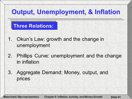 Output, Unemployment, & Inflation