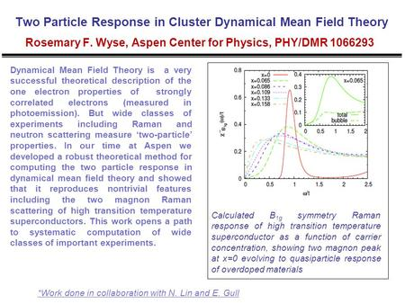 Two Particle Response in Cluster Dynamical Mean Field Theory Rosemary F. Wyse, Aspen Center for Physics, PHY/DMR 1066293 Dynamical Mean Field Theory is.