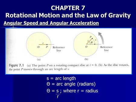 CHAPTER 7 Rotational Motion and the Law of Gravity Angular Speed and Angular Acceleration s = arc length Θ = arc angle (radians) Θ = s ; where r = radius.