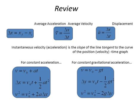 Review DisplacementAverage VelocityAverage Acceleration Instantaneous velocity (acceleration) is the slope of the line tangent to the curve of the position.