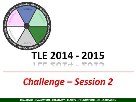 TLE Challenge – Session 2