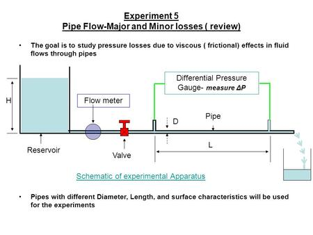 Experiment 5 Pipe Flow-Major and Minor losses ( review) The goal is to study pressure losses due to viscous ( frictional) effects in fluid flows through.