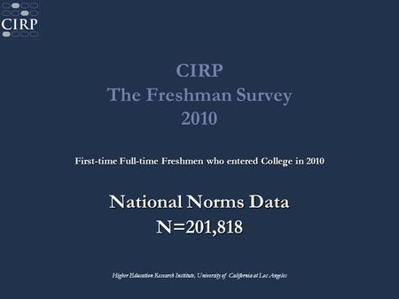CIRP The Freshman Survey 2010 First-time Full-time Freshmen who entered College in 2010 National Norms Data N=201,818 Higher Education Research Institute,
