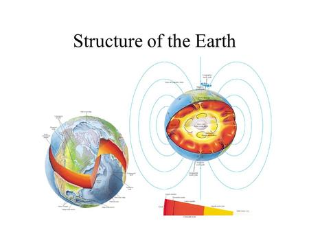 Structure of the Earth. Gravity reshapes the proto-Earth into a sphere. The interior of the Earth separates into a core and mantle. Forming the planets.