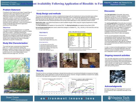 Soil Nutrient Availability Following Application of Biosolids to Forests in Virginia. Eduardo C. Arellano and Thomas R. Fox Department of Forestry, Blacksburg,