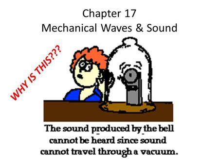 Chapter 17 Mechanical Waves & Sound WHY IS THIS???