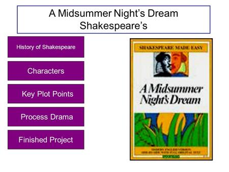 A Midsummer Night's Dream Shakespeare's History of Shakespeare Characters Key Plot Points Process Drama Finished Project Key Plot Points.