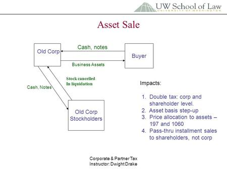 Corporate & Partner Tax Instructor: Dwight Drake Asset Sale Old Corp Buyer Old Corp Stockholders Stock cancelled In liquidation Business Assets Cash, notes.