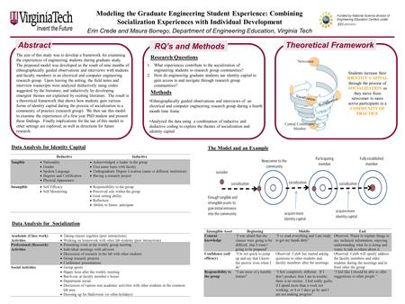 Erin Crede and Maura Borrego, Department of Engineering Education, Virginia Tech Modeling the Graduate Engineering Student Experience: Combining Socialization.