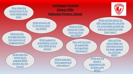 Farlingaye Pyramid School Offer Hollesley Primary School How does the school know if my child needs extra help? What are the arrangements for the resolution.