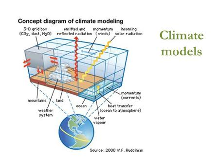 Climate models. Progress in Modelling the Climate Climate scenarios rely upon the use of numerical models. The continuous evolution of these models over.