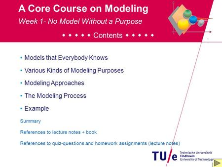 1 A Core Course on Modeling Week 1- No Model Without a Purpose      Contents      Models that Everybody Knows Various Kinds of Modeling Purposes.