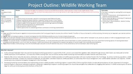 © 2014. All rights reserved. Front Range Roundtable Project Outline: Wildlife Working Team 1 Rick & Lynne to edit by may meeting Team Scope Roundtable.