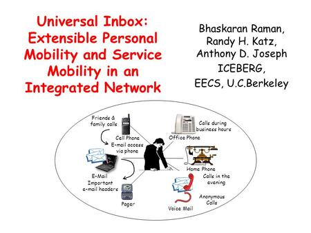 Universal Inbox: Extensible Personal Mobility and Service Mobility in an Integrated Network Bhaskaran Raman, Randy H. Katz, Anthony D. Joseph ICEBERG,