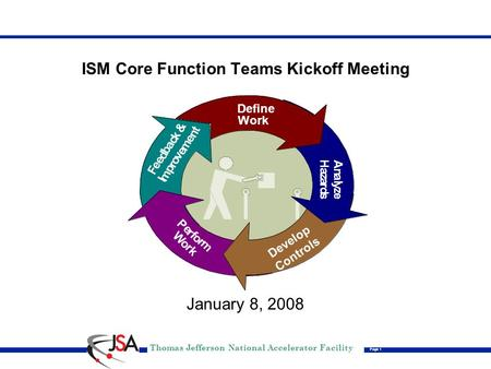 Thomas Jefferson National Accelerator Facility Page 1 ISM Core Function Teams Kickoff Meeting January 8, 2008 Define Work P e r f o r m W o r k F e e d.