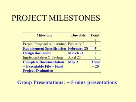 PROJECT MILESTONES Group Presentations: ~ 5 mins presentations.
