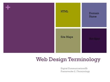 + Web Design Terminology Digital Communications III- Frameworks-2.1 Terminology HTML Domain Name Hot Spot Site Maps.