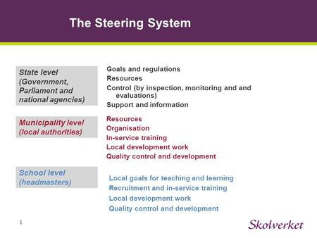 1 The Steering System Local goals for teaching and learning Recruitment and in-service training Local development work Quality control and development.