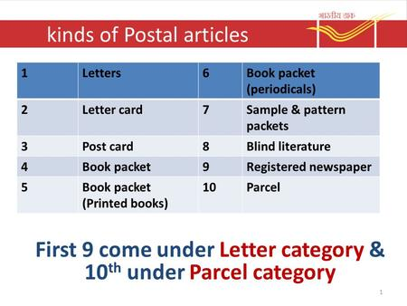 kinds of Postal articles