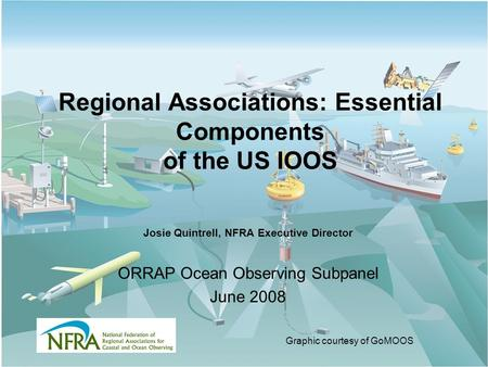 Regional Associations: Essential Components of the US IOOS Josie Quintrell, NFRA Executive Director ORRAP Ocean Observing Subpanel June 2008 Graphic courtesy.