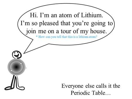 Hi. I'm an atom of Lithium. I'm so pleased that you're going to join me on a tour of my house. * How can you tell that this is a lithium atom? Everyone.