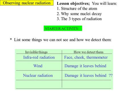 Observing nuclear radiation STARTER ACTIVITY: * List some things we can not see and how we detect them: Invisible things How we detect them Infra-red radiationFace,