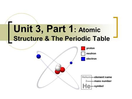 Unit 3, Part 1 : Atomic Structure & The Periodic Table.