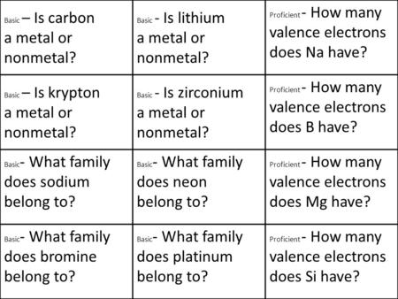 Basic – Is carbon a metal or nonmetal? Basic - Is lithium a metal or nonmetal? Proficient - How many valence electrons does Na have? Basic – Is krypton.