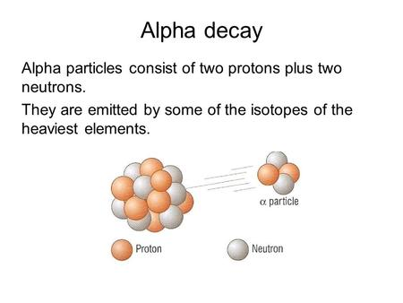Alpha decay Alpha particles consist of two protons plus two neutrons.