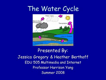The Water Cycle Presented By: Jessica Gregory & Heather Berthoff EDU 505 Multimedia and Internet Professor Harrison Yang Summer 2008.