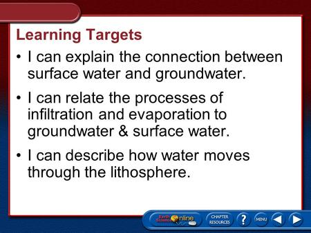 Learning Targets I can explain the connection between surface water and groundwater. I can relate the processes of infiltration and evaporation to groundwater.